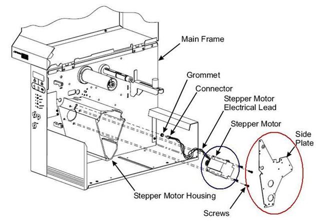 105SL打印机步进电机异响不走纸故障检测步骤