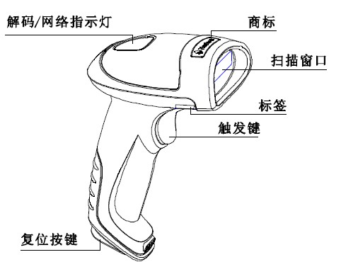 新大陆重庆无线扫描枪用户体验报告