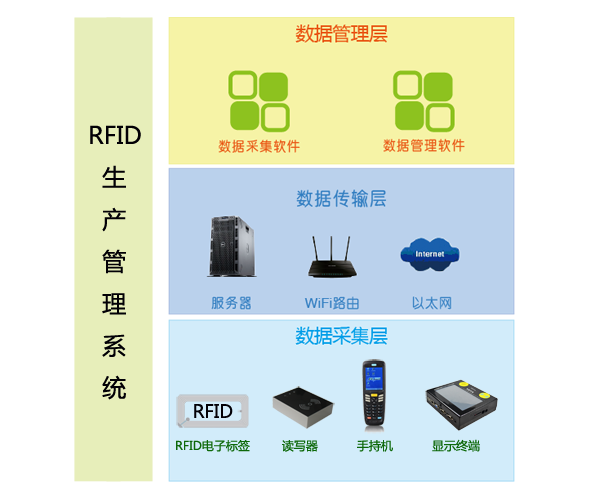RFID-system.png